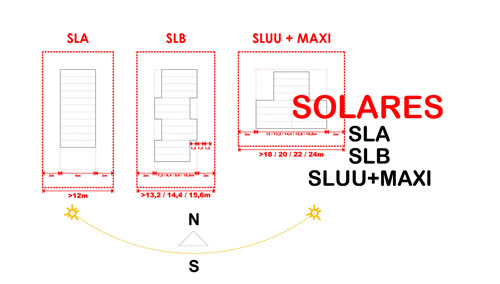 smartliving-LIGHT-SOLAR